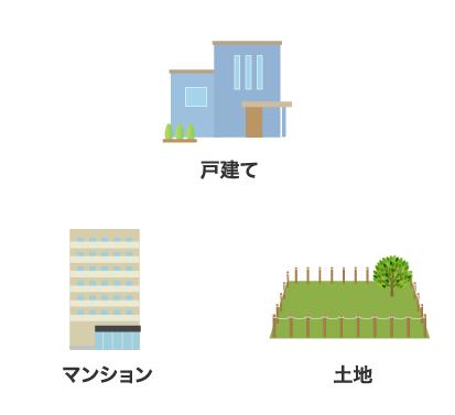 戸建て マンション 土地